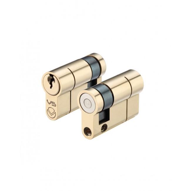 Single euro cylinder thumbturn